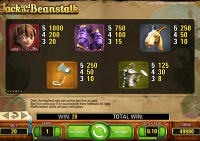 Jack and the Beanstalk Pokie Review