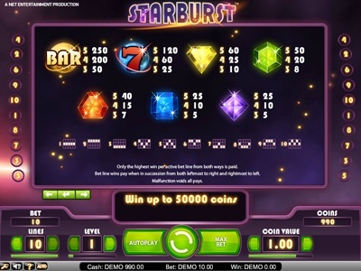 Starburst Pokie Review