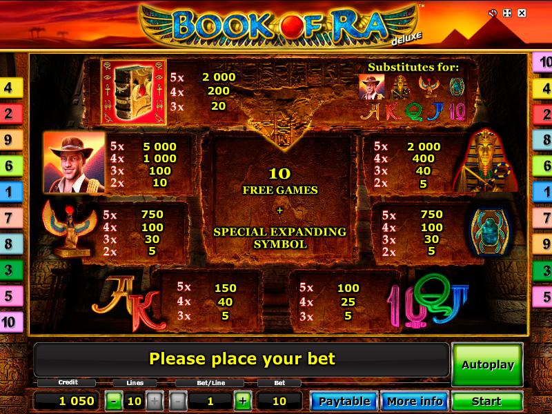 Jugar Slot Book Of Ra Gratis