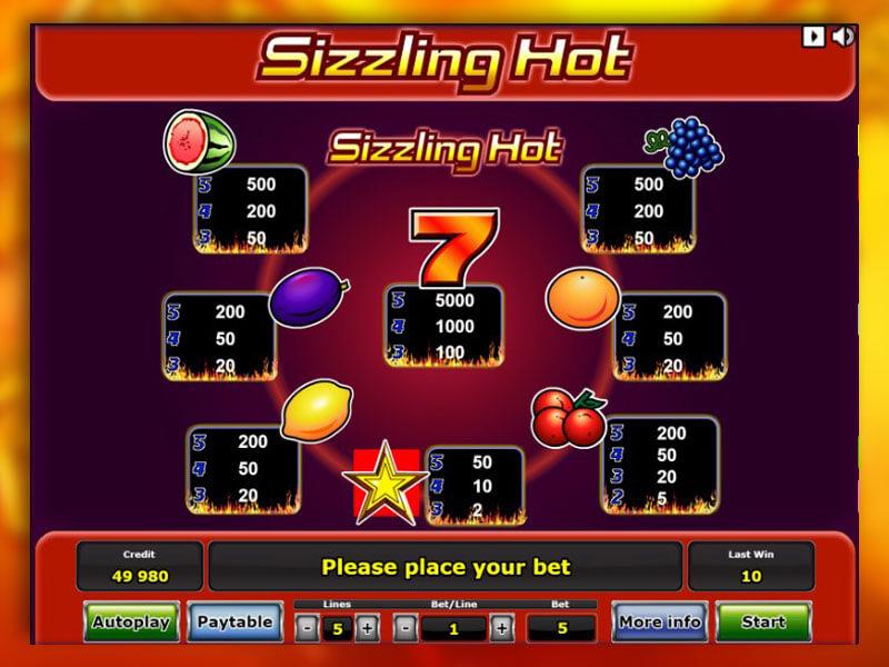 Zagraj W Sizzling Hot