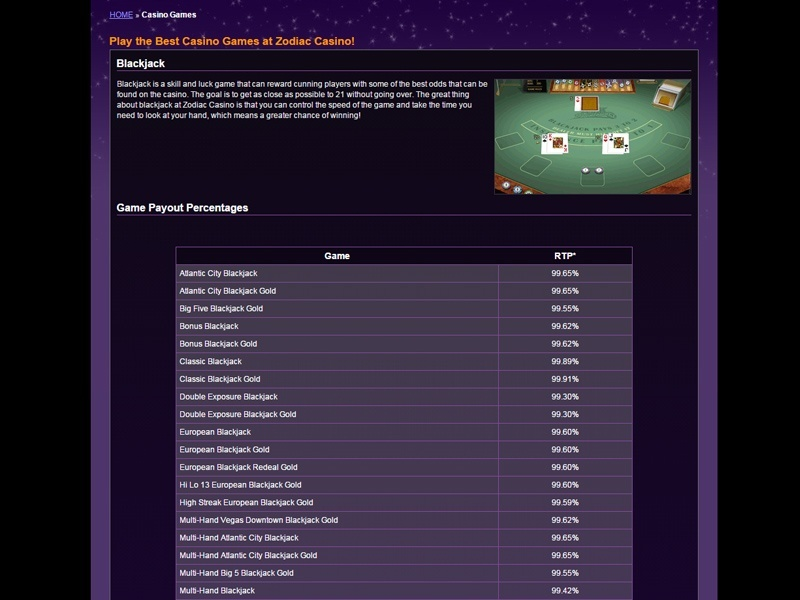 online casino welcome bonus casino zodiac
