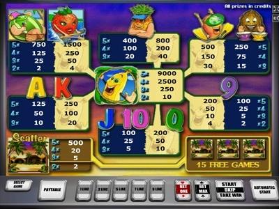 Banana Splash Slot Spiel - Gratis Spielen