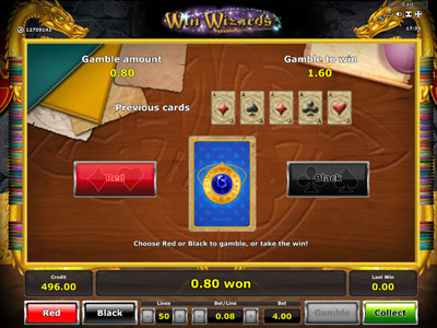 Win Wizard Slot