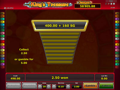 King's Treasure Slot