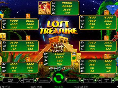Slot Lost Treasure