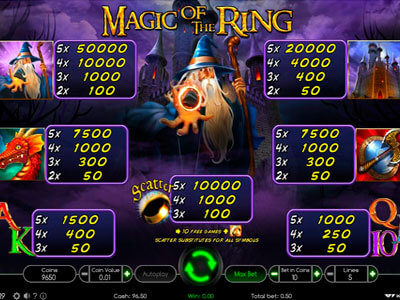 Magic of the Ring Slot