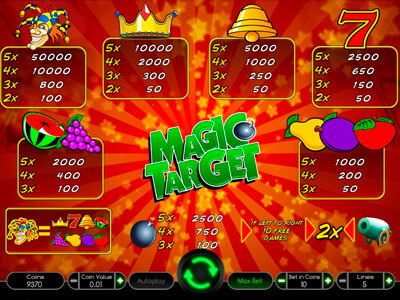 Magic Fruits 4 Slot